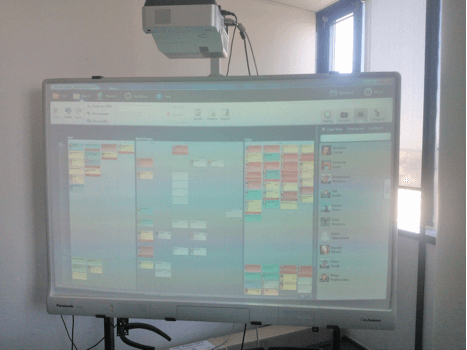 Setting Up An Electronic Task Board Eylean Blog