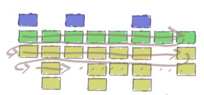 build_order