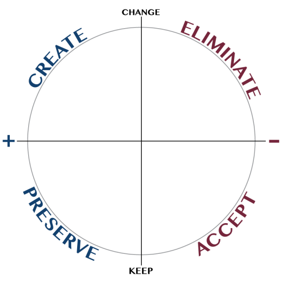 Food wheel template 4689277 hitori49fo food word wheel printable worksheet enchantedlearningcom maxwellsz